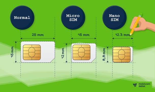 Grafik zu den verschiendenen SIM-Karten-Größen