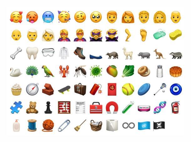 Diese Übersicht über die neuen Emojis bei iOS 12.1 hat Jeremy Burge getwittert