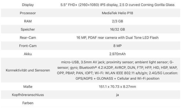 Das neue Nokia 5.1 überzeugt mit einer sehr guten Ausstattung.