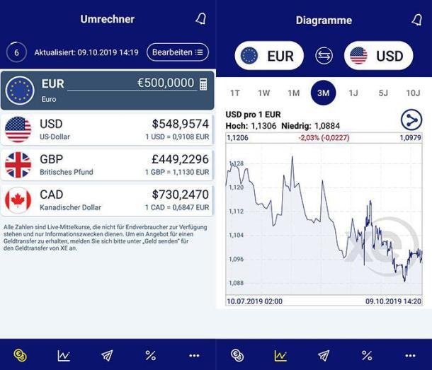 Zwei Screenshots der Währungsrechner App XE Currency Währungsrechner